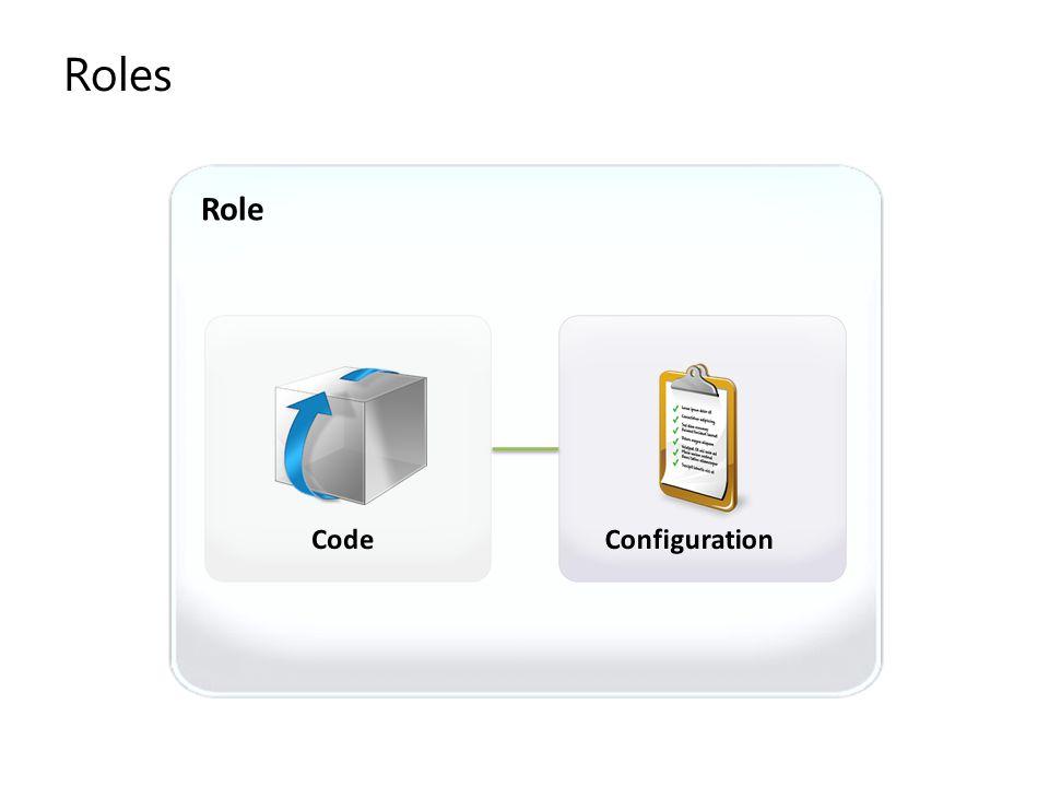 Roles Role Code Configuration