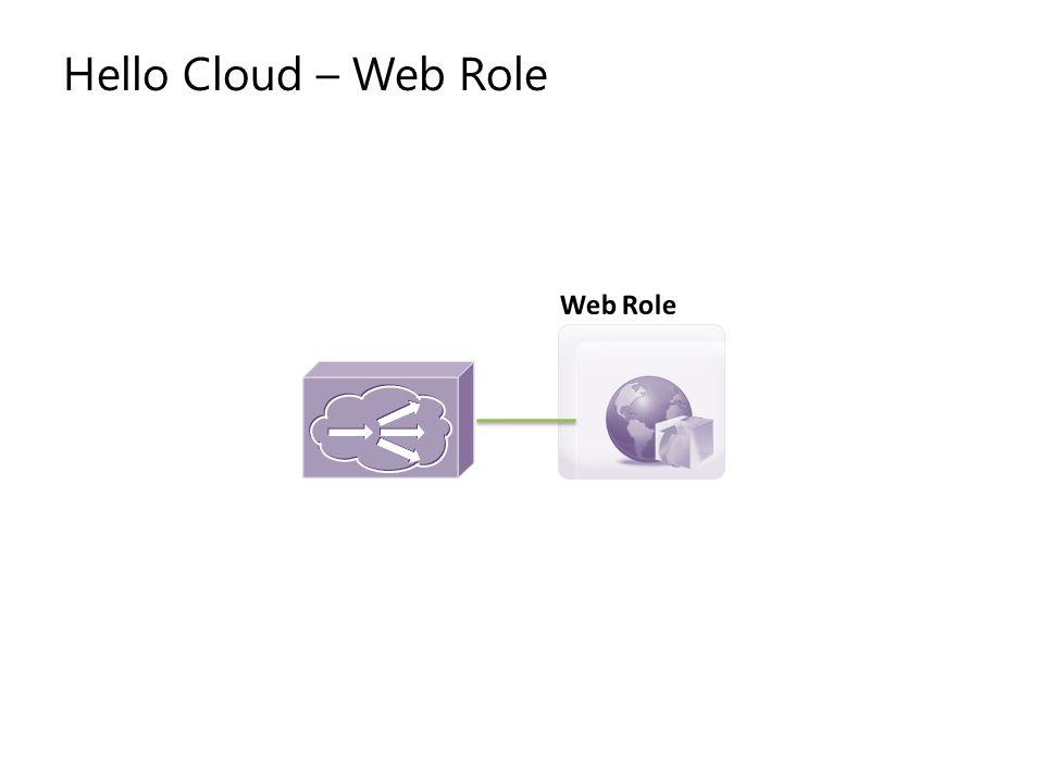 Hello Cloud – Web Role Web Role