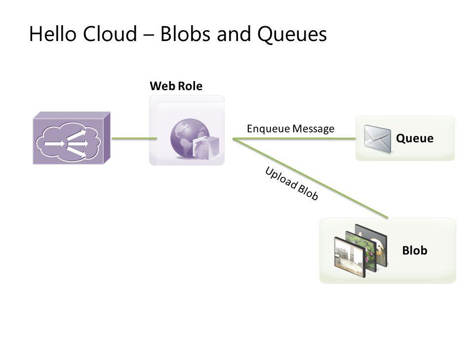 Hello Cloud – Blobs and Queues
