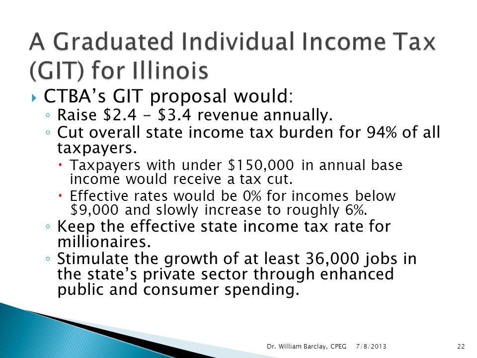 A Graduated Individual Income Tax (GIT) for Illinois