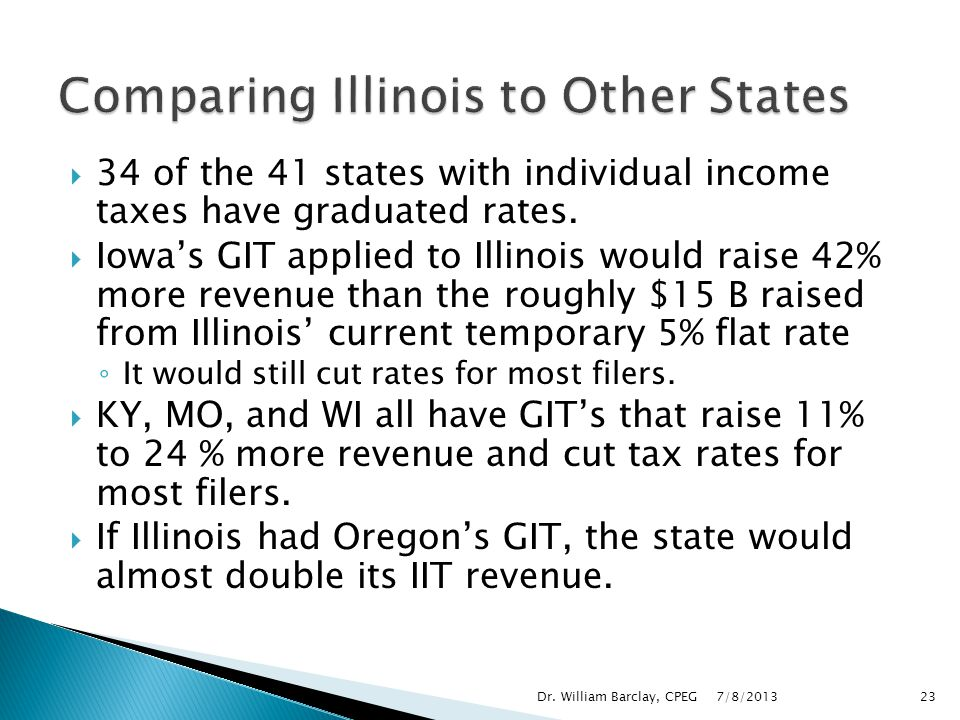 Comparing Illinois to Other States