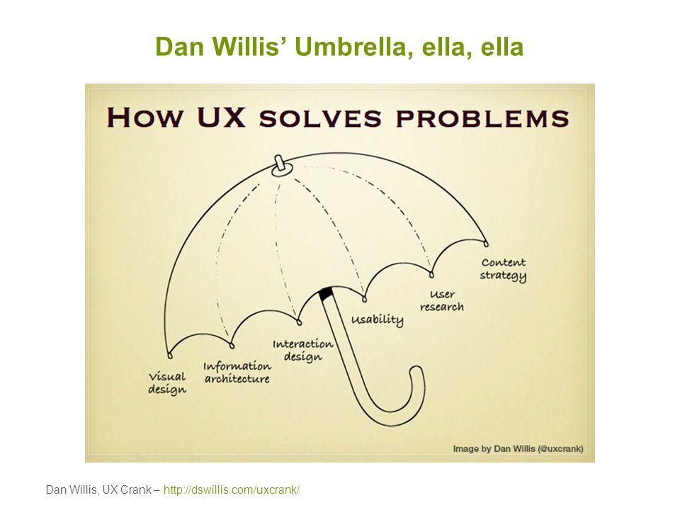 Dan Willis' Umbrella, ella, ella