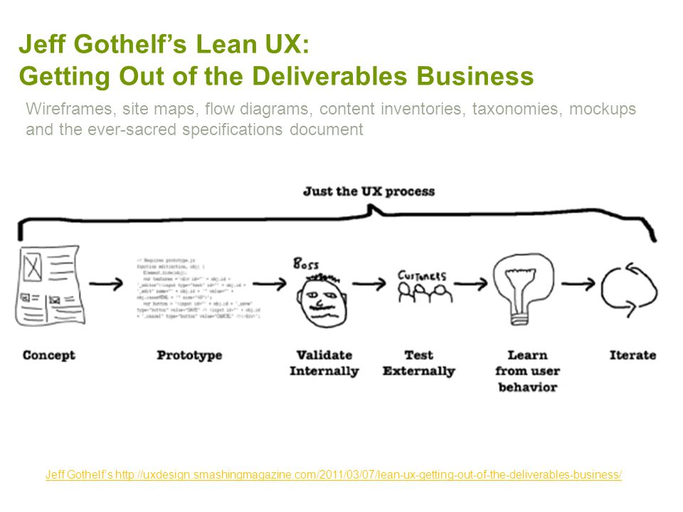 Jeff Gothelf's Lean UX: Getting Out of the Deliverables Business