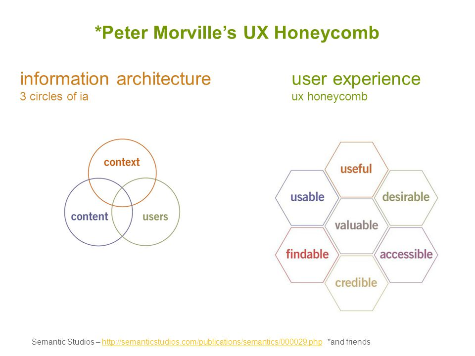 user experience ux honeycomb
