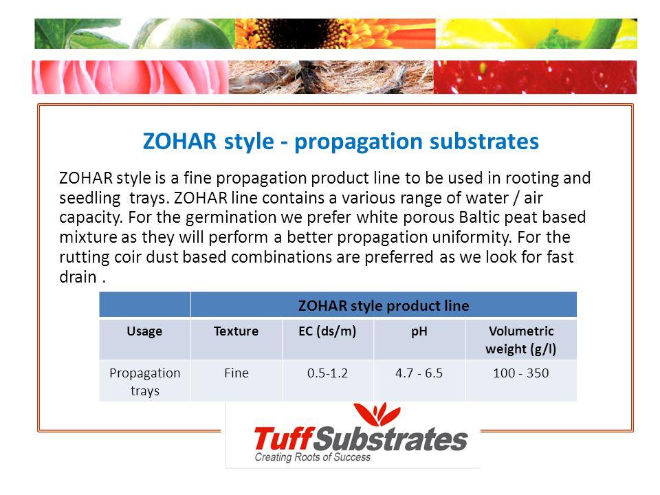 ZOHAR style - propagation substrates