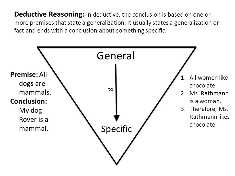 Deductive Reasoning: In deductive, the conclusion is based on one or more premises that state a generalization. It usually states a generalization or fact and ends with a conclusion about something specific.