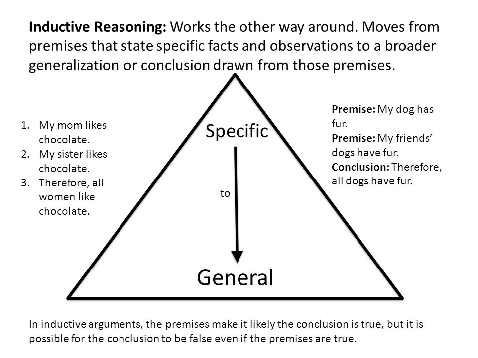 Inductive Reasoning: Works the other way around