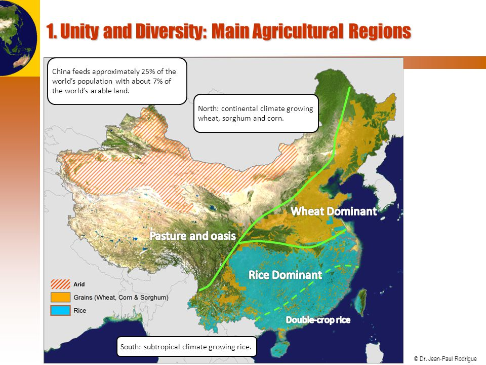 1. Unity and Diversity: Main Agricultural Regions
