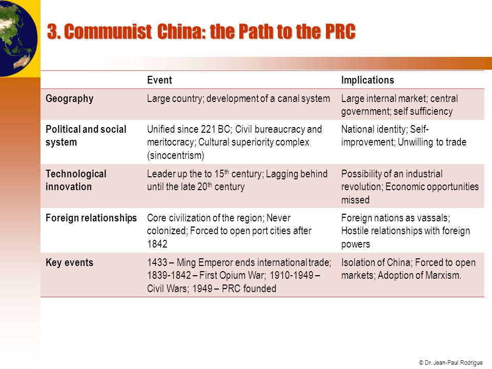 3. Communist China: the Path to the PRC