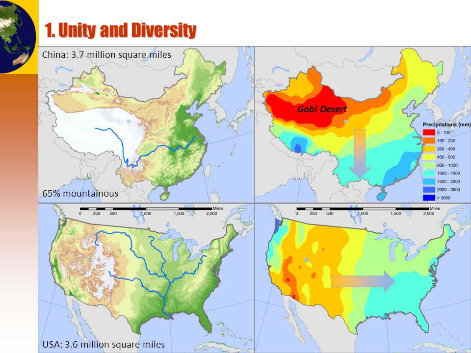 1. Unity and Diversity China: 3.7 million square miles Gobi Desert