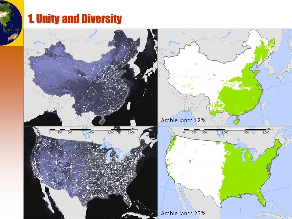 1. Unity and Diversity Arable land: 12% Arable land: 25%