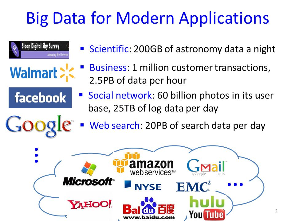 Big Data for Modern Applications