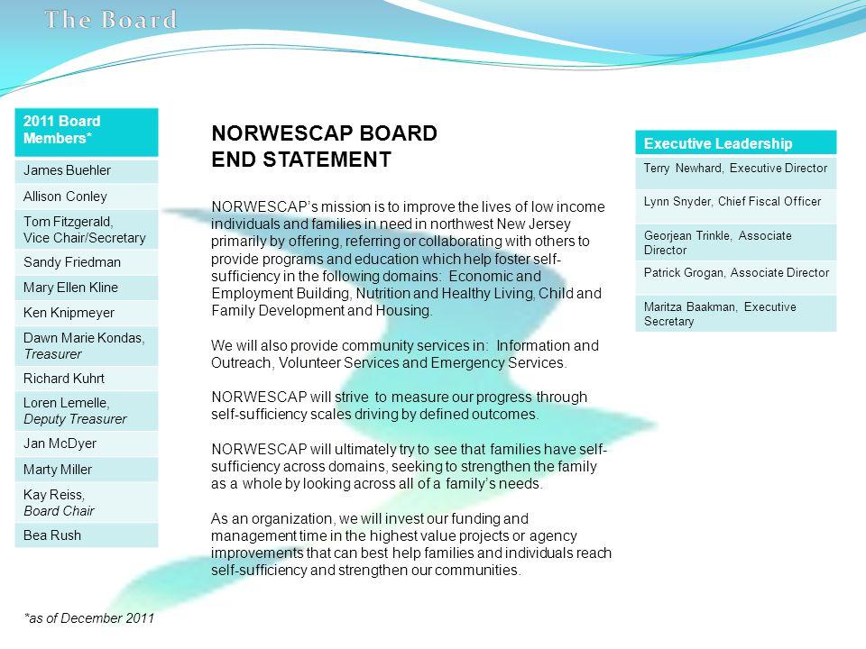 The Board NORWESCAP BOARD END STATEMENT 2011 Board Members*