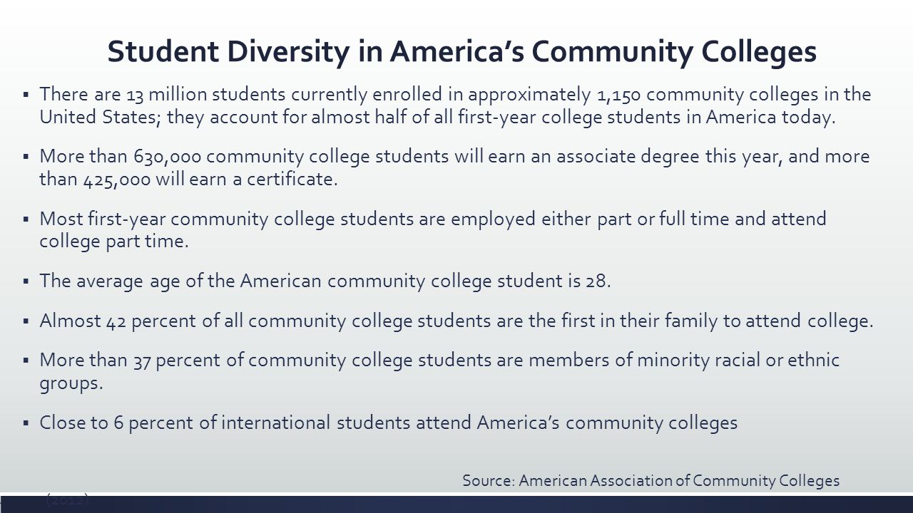 Student Diversity in America's Community Colleges