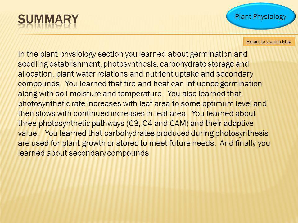 Plant Physiology Summary. Return to Course Map.
