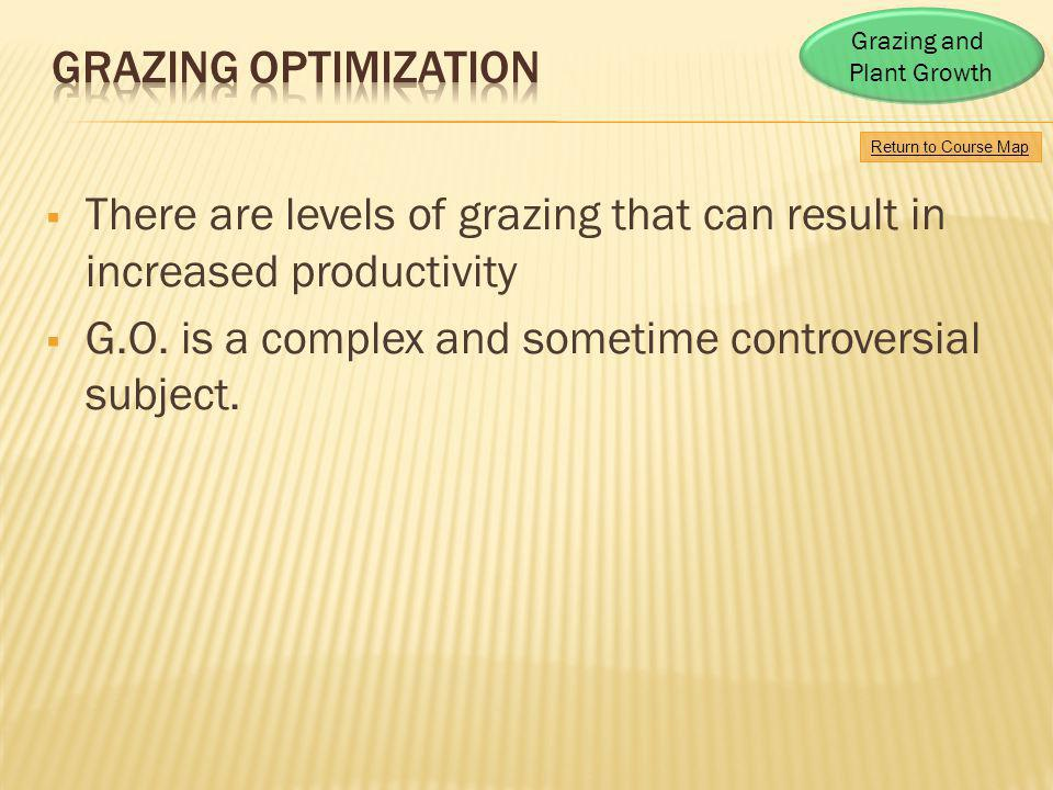 There are levels of grazing that can result in increased productivity