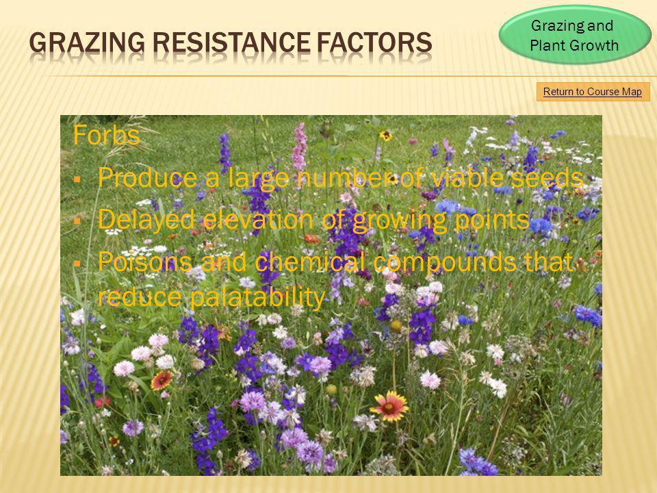 Grazing RESISTANCE FACTORS