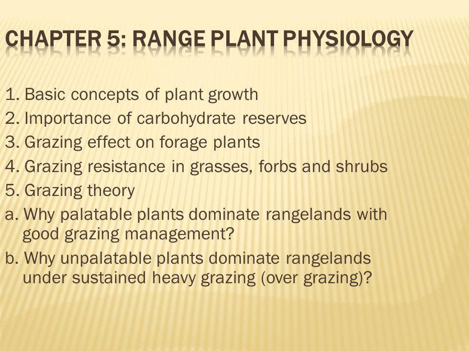 Chapter 5: Range Plant Physiology
