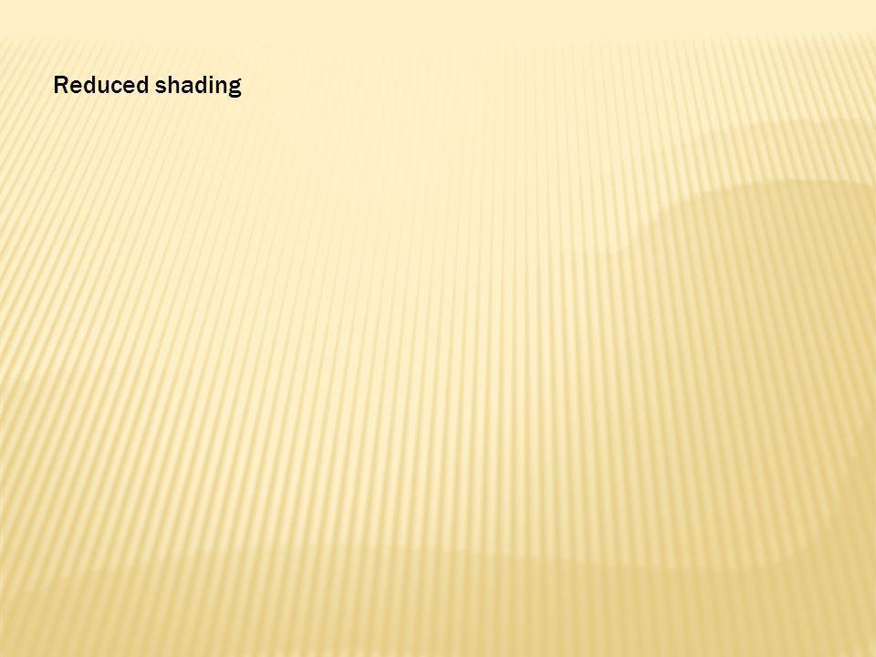 Reduced shading