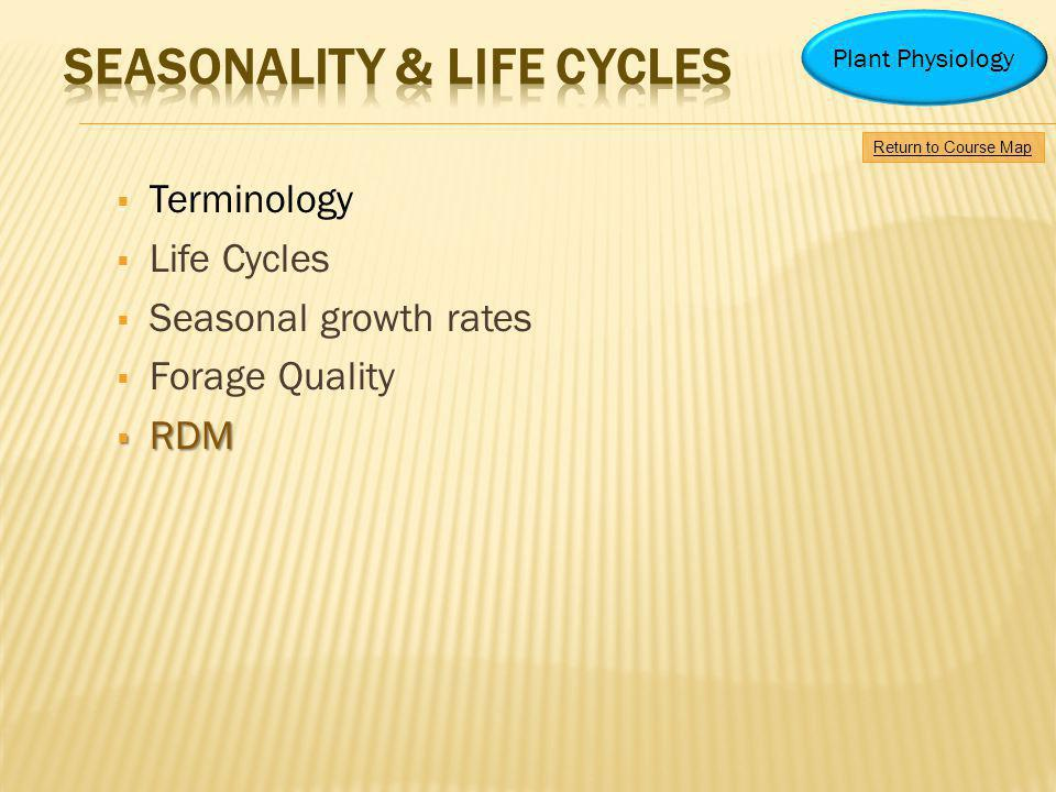 SEASONALITY & LIFE CYCLES