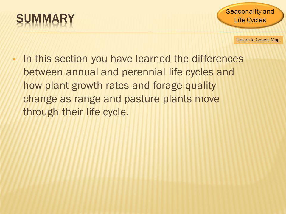 Seasonality and Life Cycles. Summary. Return to Course Map.