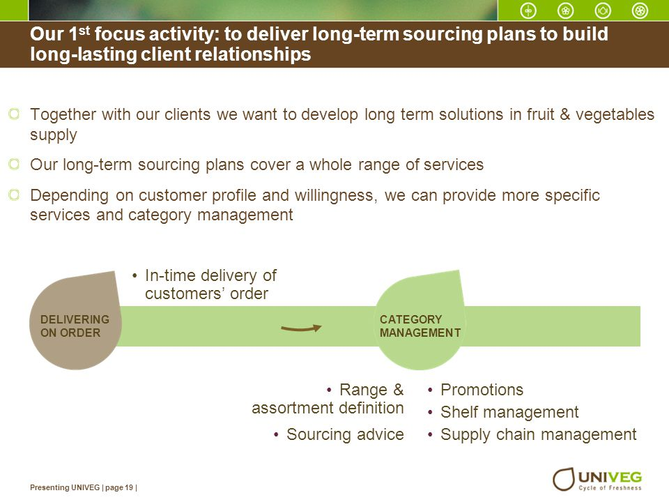 Our 1st focus activity: to deliver long-term sourcing plans to build long-lasting client relationships