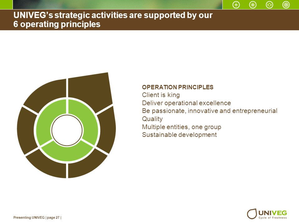 UNIVEG's strategic activities are supported by our 6 operating principles
