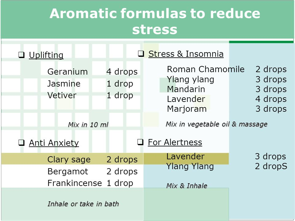 Aromatic formulas to reduce stress