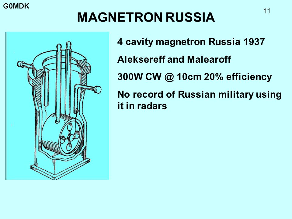 MAGNETRON RUSSIA 4 cavity magnetron Russia 1937