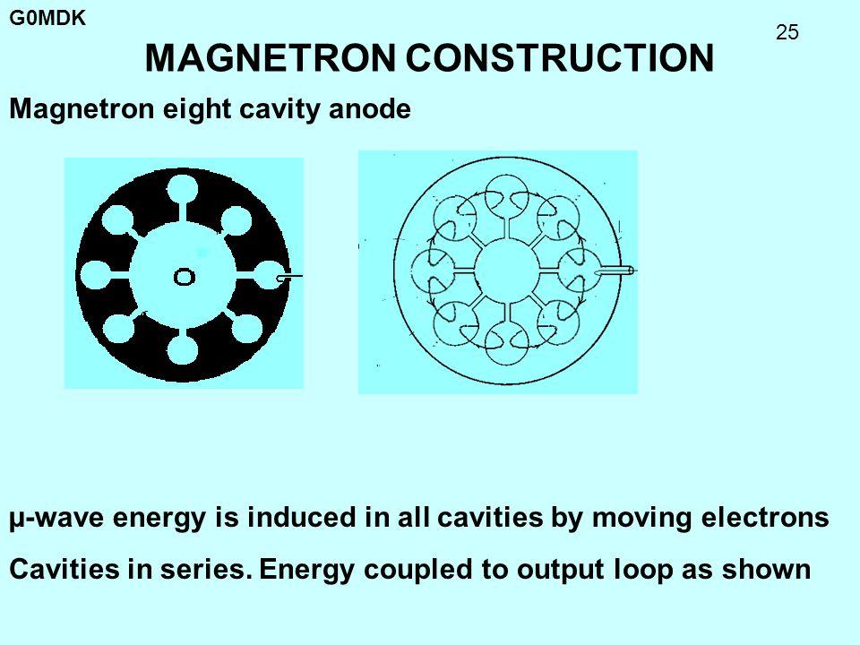 MAGNETRON CONSTRUCTION