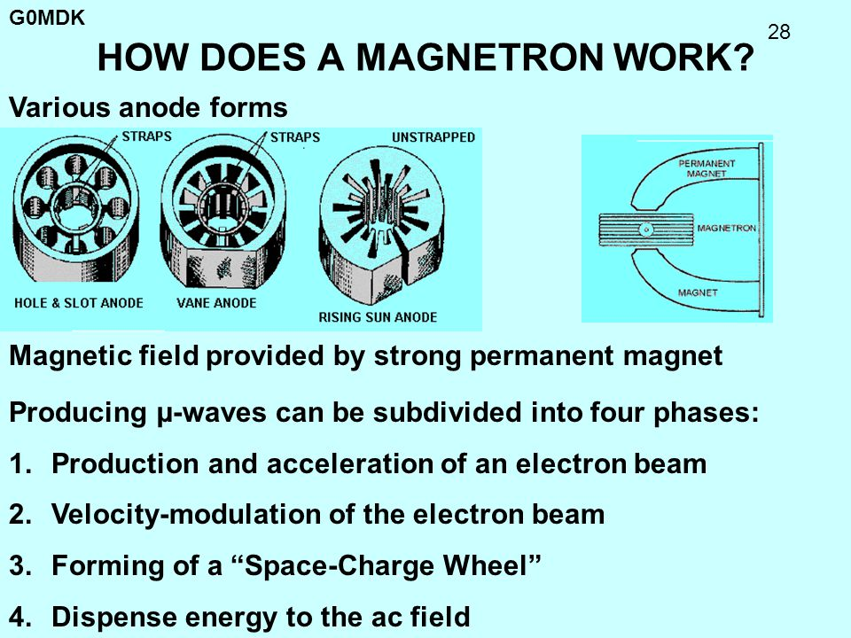 HOW DOES A MAGNETRON WORK