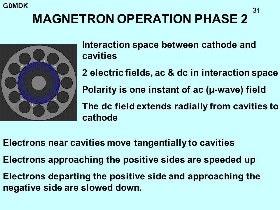 MAGNETRON OPERATION PHASE 2