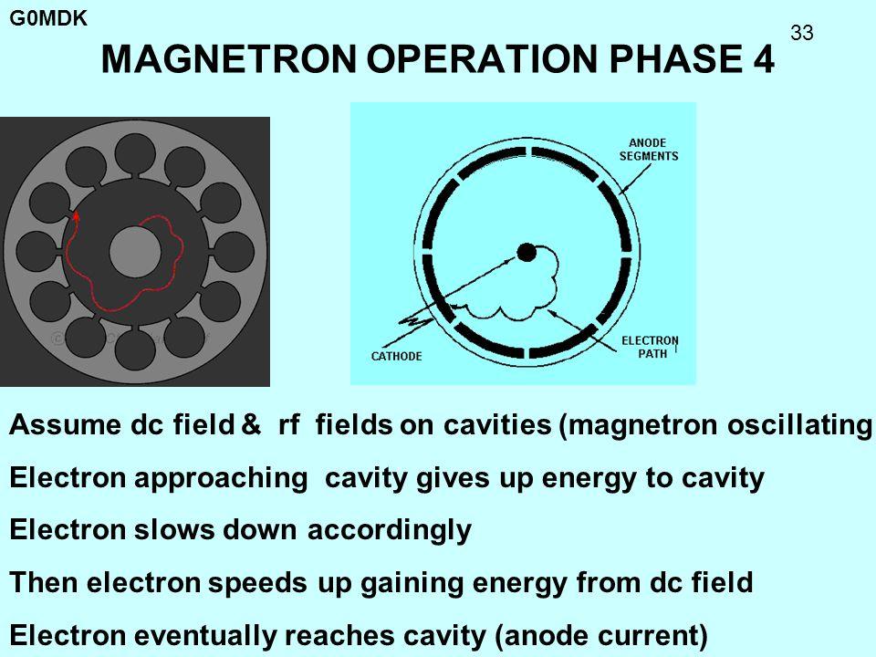 MAGNETRON OPERATION PHASE 4