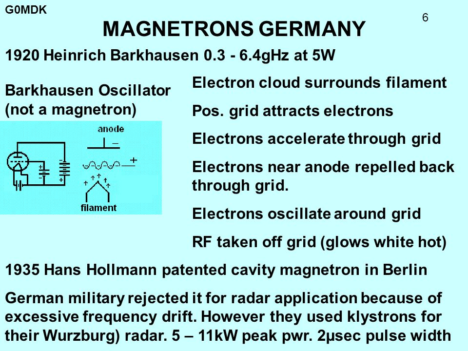 MAGNETRONS GERMANY 1920 Heinrich Barkhausen 0.3 - 6.4gHz at 5W