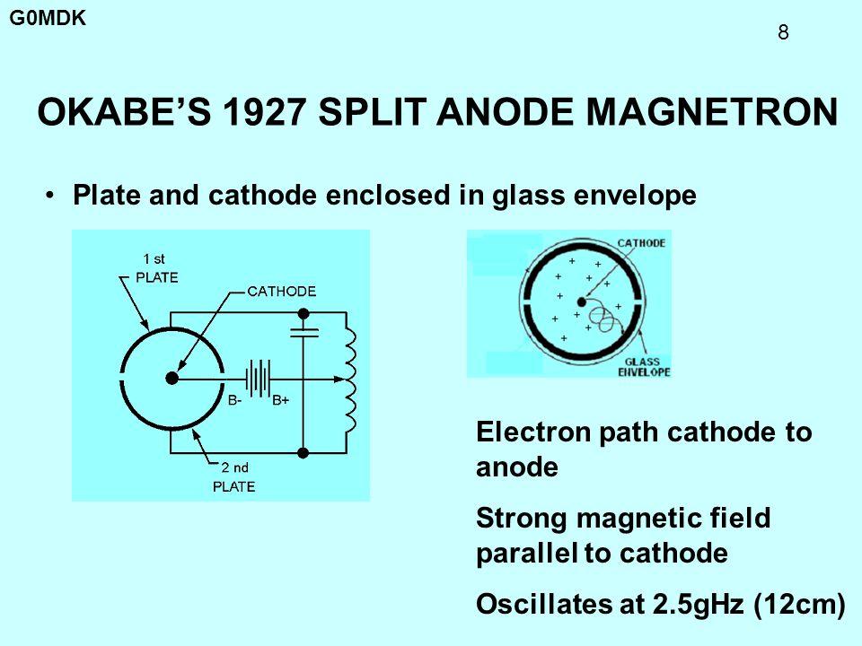 OKABE'S 1927 SPLIT ANODE MAGNETRON
