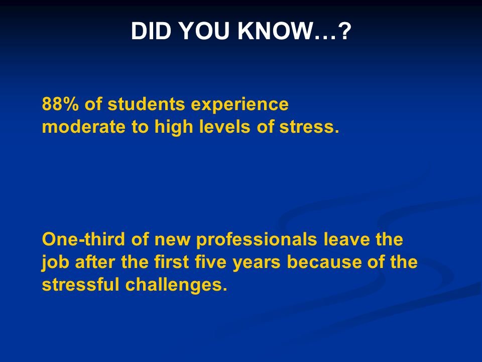 DID YOU KNOW… 88% of students experience