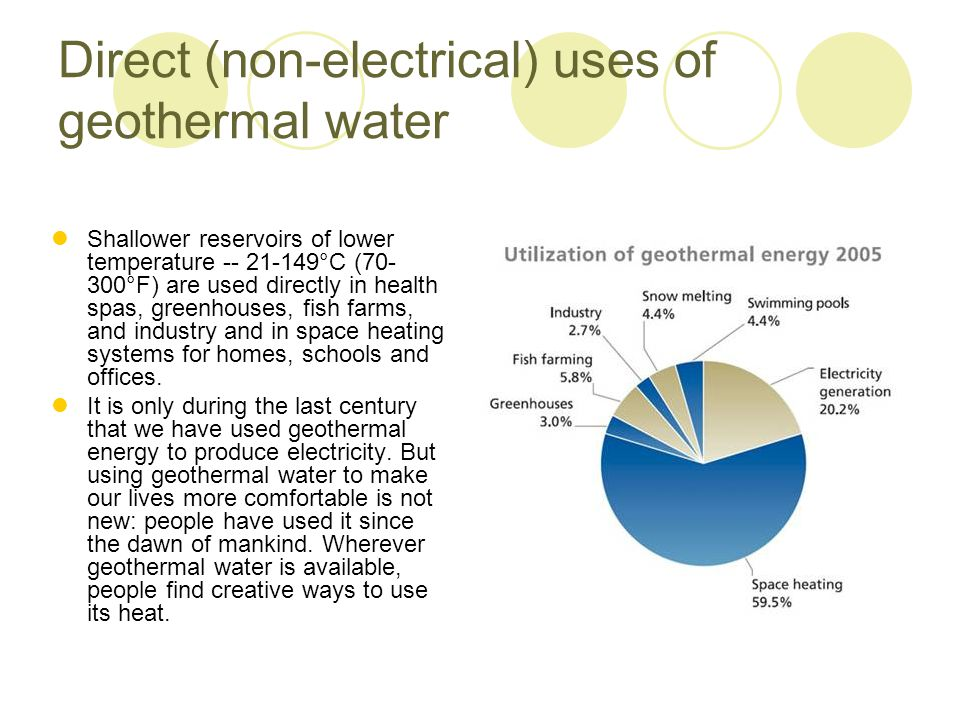 Direct (non-electrical) uses of geothermal water