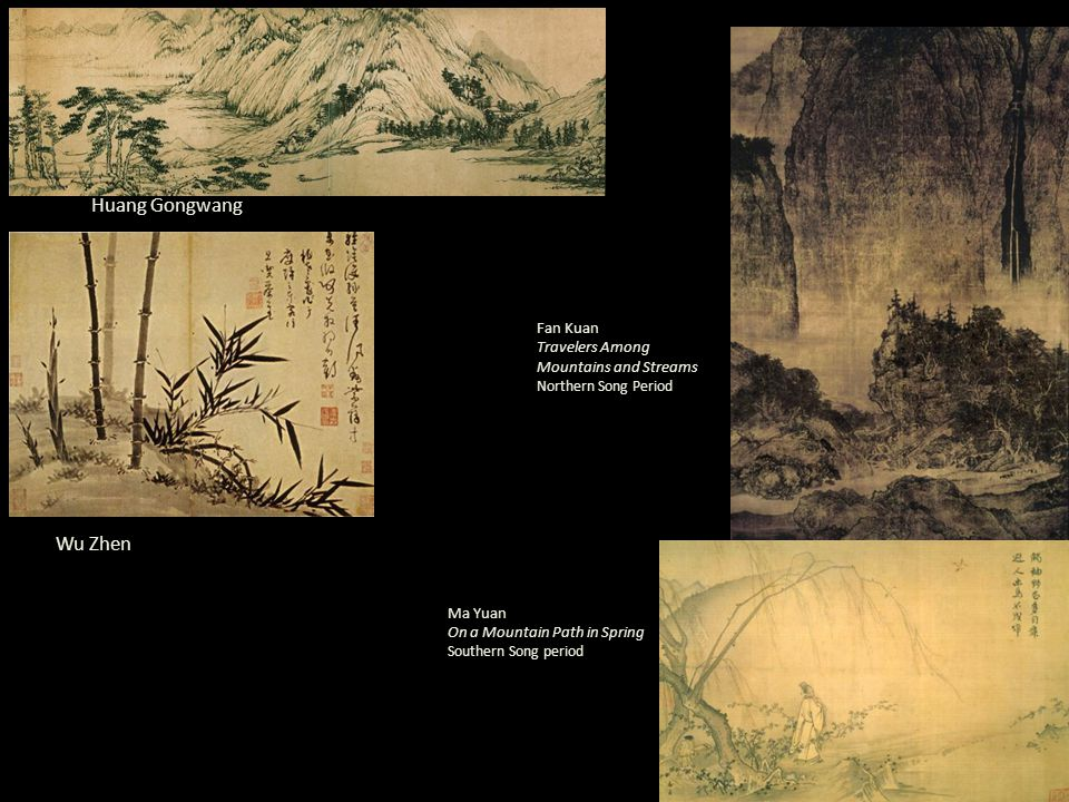 Huang Gongwang Wu Zhen Fan Kuan Travelers Among Mountains and Streams
