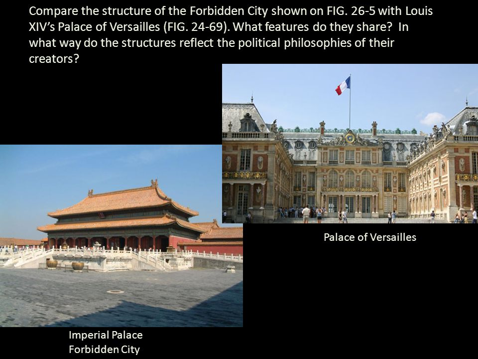 Compare the structure of the Forbidden City shown on FIG