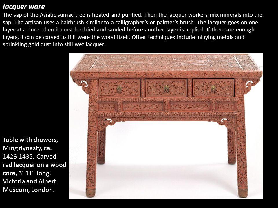 lacquer ware