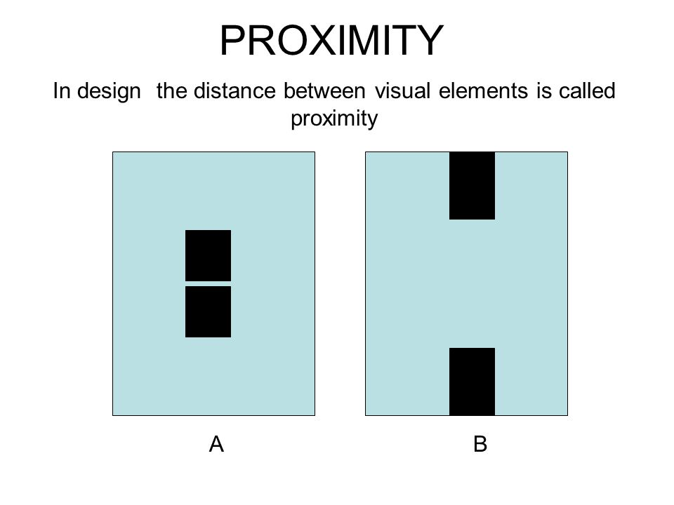 In design the distance between visual elements is called proximity