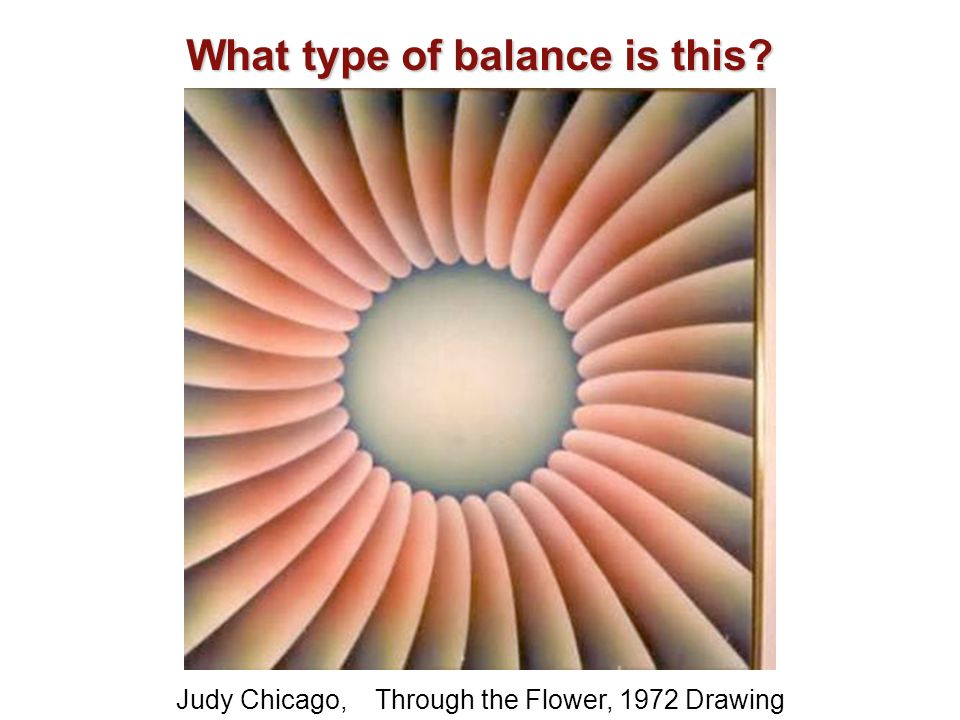 Judy Chicago, Through the Flower, 1972 Drawing
