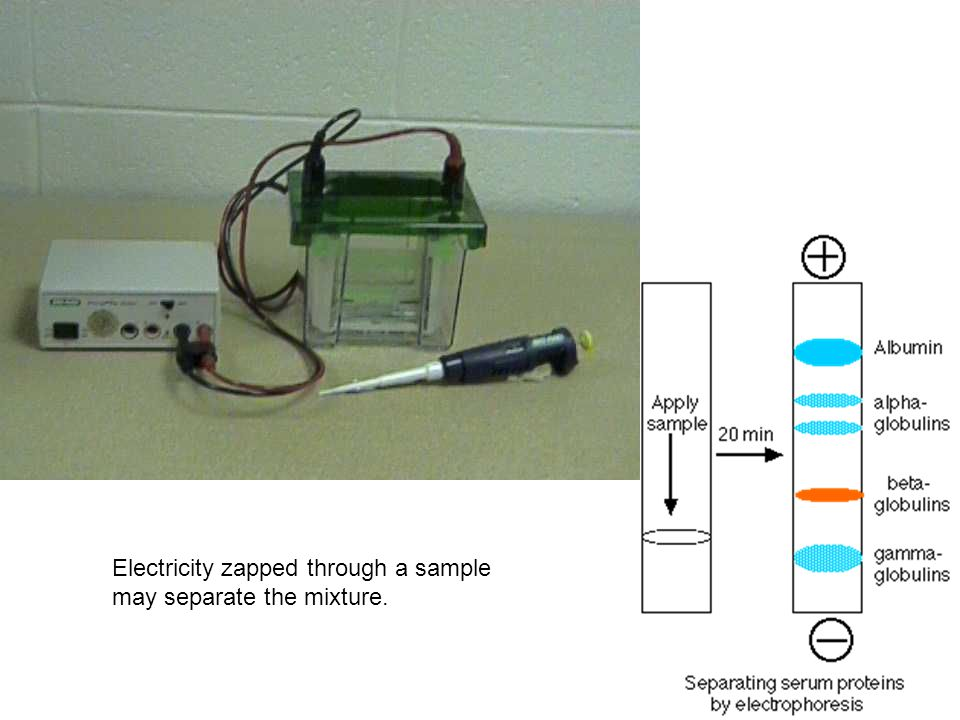 Electricity zapped through a sample