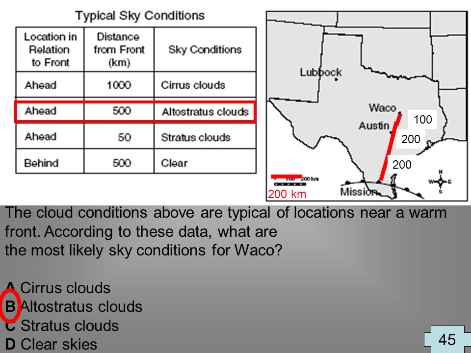 the most likely sky conditions for Waco A Cirrus clouds