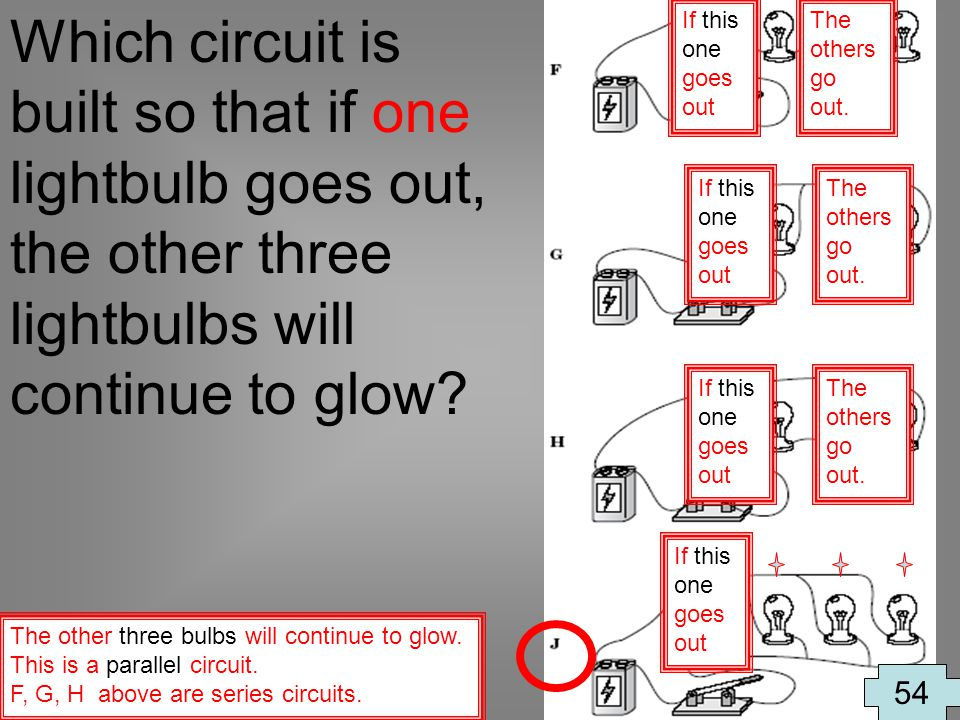 Which circuit is built so that if one lightbulb goes out, the other three lightbulbs will continue to glow