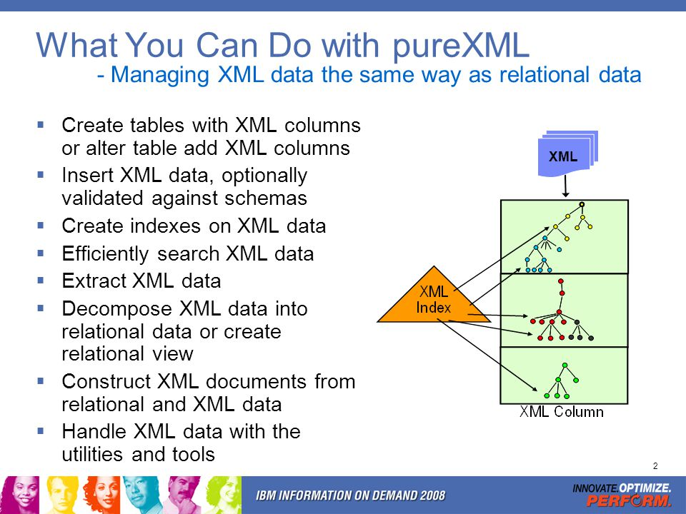 XML and the Web before DB2 pureXML