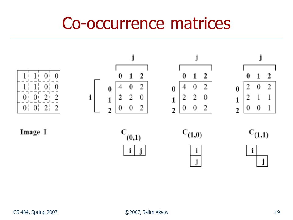 Co-occurrence matrices