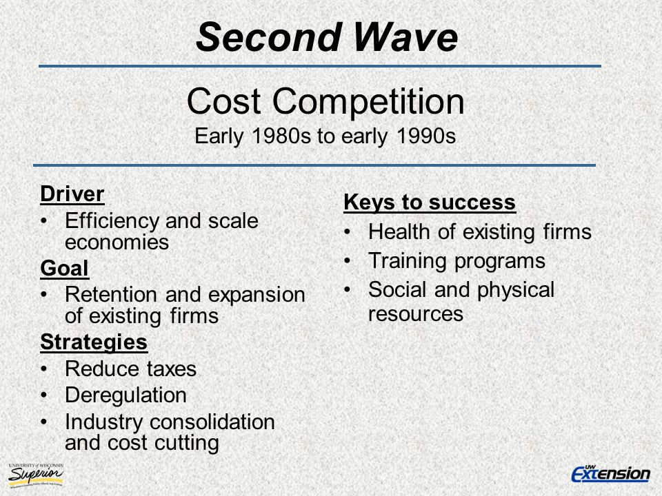 Second Wave Cost Competition Early 1980s to early 1990s