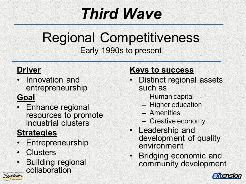 Third Wave Regional Competitiveness Early 1990s to present
