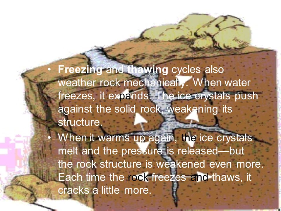 Freezing and thawing cycles also weather rock mechanically